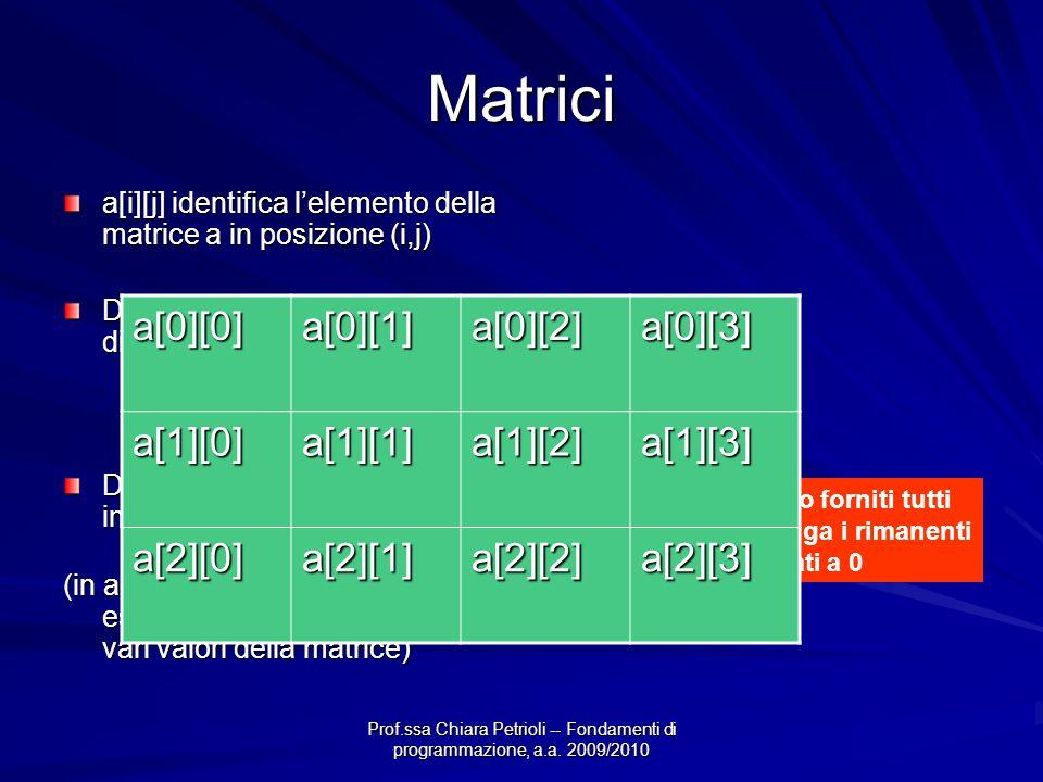Matrici a[0][0] a[0][1] a[0][2] a[0][3] a[1][0] a[1][1] a[1][2]